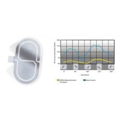 Einmal- Neutralelektroden